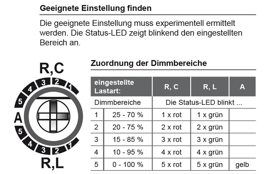 Zuordnung_Dimmbereiche.png